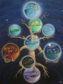 Постер: Миры древа Иггдрасиль