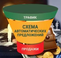 Постер: Система автоматических продаж
