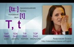 Изучение английского алфавита для взрослых и детей