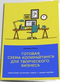 Постер: Готовая схема копирайтинга для творческого бизнеса